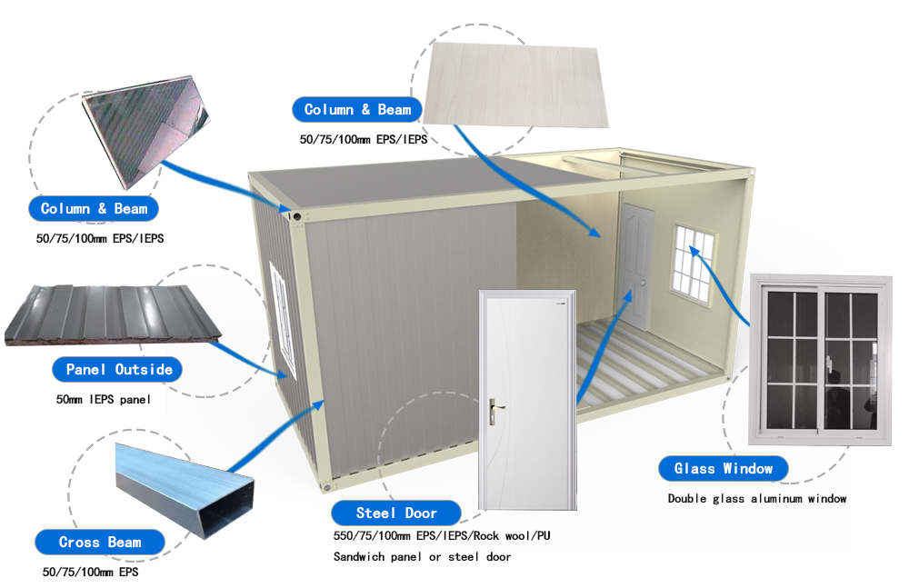 WELLCAMP, WELLCAMP prefab house, WELLCAMP container house c18 detachable container house house c15