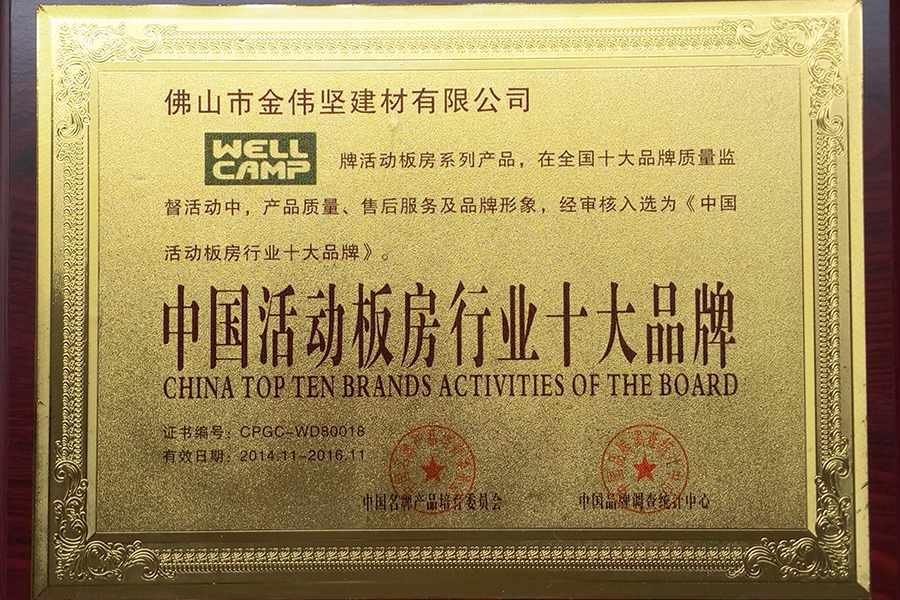 China top 10 Brands activities of the board