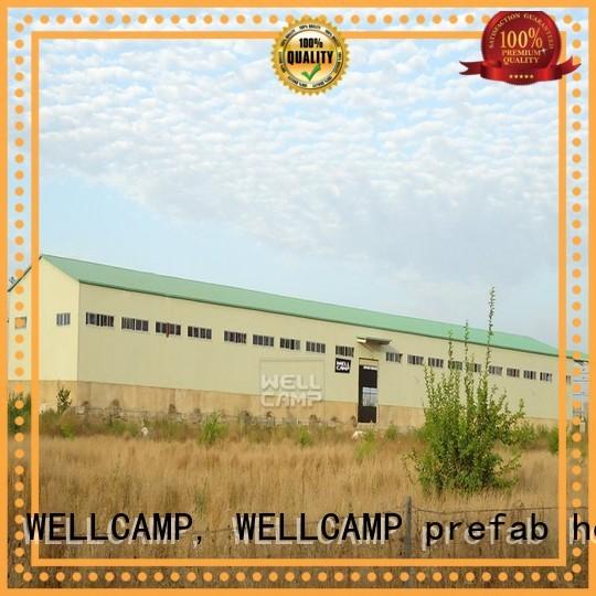 sheet workshop s7 prefab warehouse WELLCAMP, WELLCAMP prefab house, WELLCAMP container house Brand