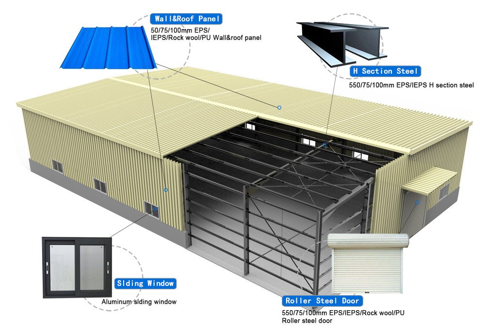 prefab warehouse large steel warehouse project WELLCAMP, WELLCAMP prefab house, WELLCAMP container house