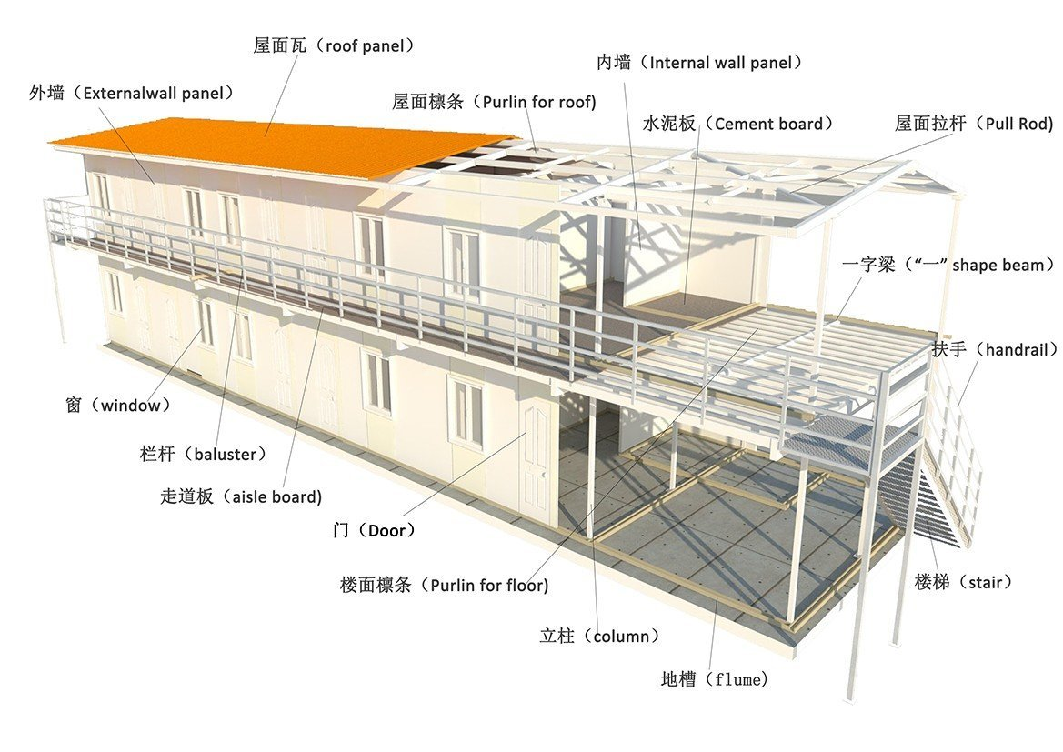 t9 fireproof prefabricated prefab houses for sale economical WELLCAMP, WELLCAMP prefab house, WELLCAMP container house